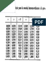 Imagen No. 3. Datos de Equilibrio.pdf