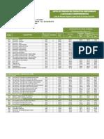 Lista+de+precios+al+6-10-2014 vzla.pdf