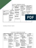 Class Action Chart Rev H14
