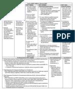 Frcp 26 Chart