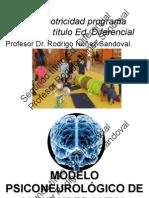 MODELO NEUROLÓGICO DE ALEXANDER LURIA.pdf
