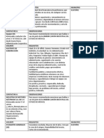 vacantes UNIDEM 10-2014.docx