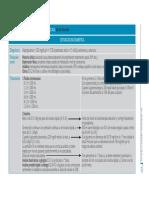 urgencias endocrinologicas.pdf