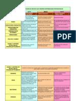 HERRAMIENTA 9.1 -  Éjemplo Ficha de Inspección de instalaciones.xls