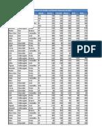 Aula 5 - Tabela Dinamica.xlsx