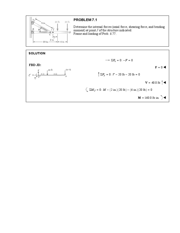 Problem Set 7 Key Ii Bending Trigonometric Functions Beam Diagram