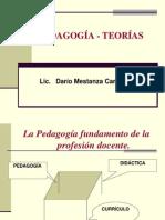 teorias educativas Darìo.ppt