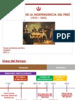 RV_UNIDAD 2_Proceso de independencia_1402.ppt