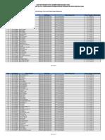 Data Peserta TUK Wilayah 41