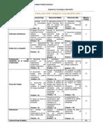 Rubrica de Evaluaciòn de Trabajo Colaborativo.pdf