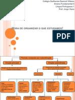 Hora de organizar o que estudamos! [orações subordinadas adverbiais_mapa conceitual].pptx