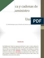 Logistica y cadenas de suministro - 2.1.pptx