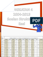 Tips Sejarah F4 Untuk SPM 2014
