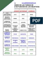 Criterios para aprender, entrenar, dominar. Xesco Espar.pdf