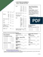 Checklist Ce