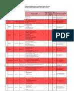 15. ADTEC BATU PAHAT.pdf