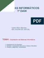 Tema1-Explotacion-SISTEMAS-INFORMATICOS1o_DAW.pdf