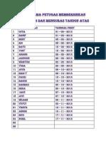 Daftar Nama Petugas Membersihkan Kamar Mandi Dan Menguras Tandon Atas