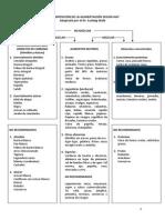 Cuaderno alimentación Carlos.pdf