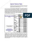 Alignment_Tolerances.pdf