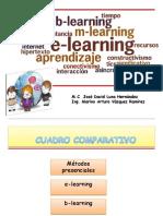 Ventajas y desventajas de b,e,m-lerning.pptx