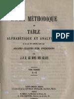 Em Swedenborg INDEX Des Arcanes Celestes 1sur4 A D