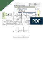 022-03-OTGE022 Mapeo de interelacion de procesos.xlsx