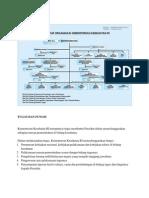 struktur organisasi dan tupoksi kemenkes RI.docx