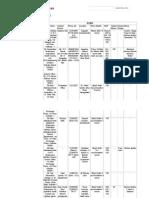 PURI - Budgetholidayhomes
