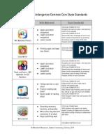 Free Apps that Support Kindergarten CCSS