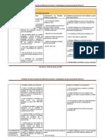 Tabela  D. 2