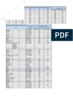 DISEÑO AGRNOMICO (evapotranspiracion).pdf