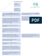 Medical-Board---Flowchart---Specialist-pathway--specialist-recognition--process.PDF