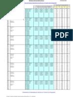 coef cost op1.pdf
