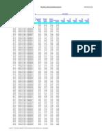 velocidades de veh1.pdf