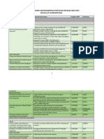 Annex to Palestinian National Early Recovery & Reconstruction Plan for Gaza, 2014-2017