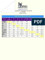 tabela_de_conversao_de_pressao.pdf
