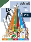 Food Pyramid MiniPoster