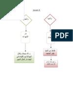 Lesson-04-FQ-MP