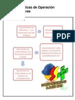 Presentacion Practicas de Operacion Seguras.pptx