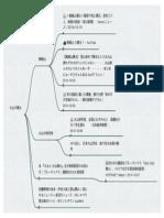 Scribd でのリンク先の確認.pdf