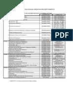 CORRELATIVAS PEMOI.pdf