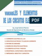 01 Variables y Elementos.desbloqueado (1).pdf