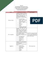 Tarea 19 microbiología.docx