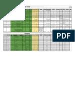 Resumen Proyectos Evalpro Pep 1 - Sheet1.pdf