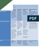 client assessment matrix-hw499 unit 3