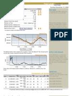 Real-Time Market Profile Median List Price $ 492,000 Asking Price