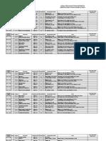 Jadwal Perkuliahan Teknik Informatika Sem Genap 2013-2014.xlsx
