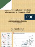 1. Conceptualización Competitividad.pdf