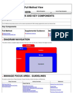 OUM 6.2 Full Method View